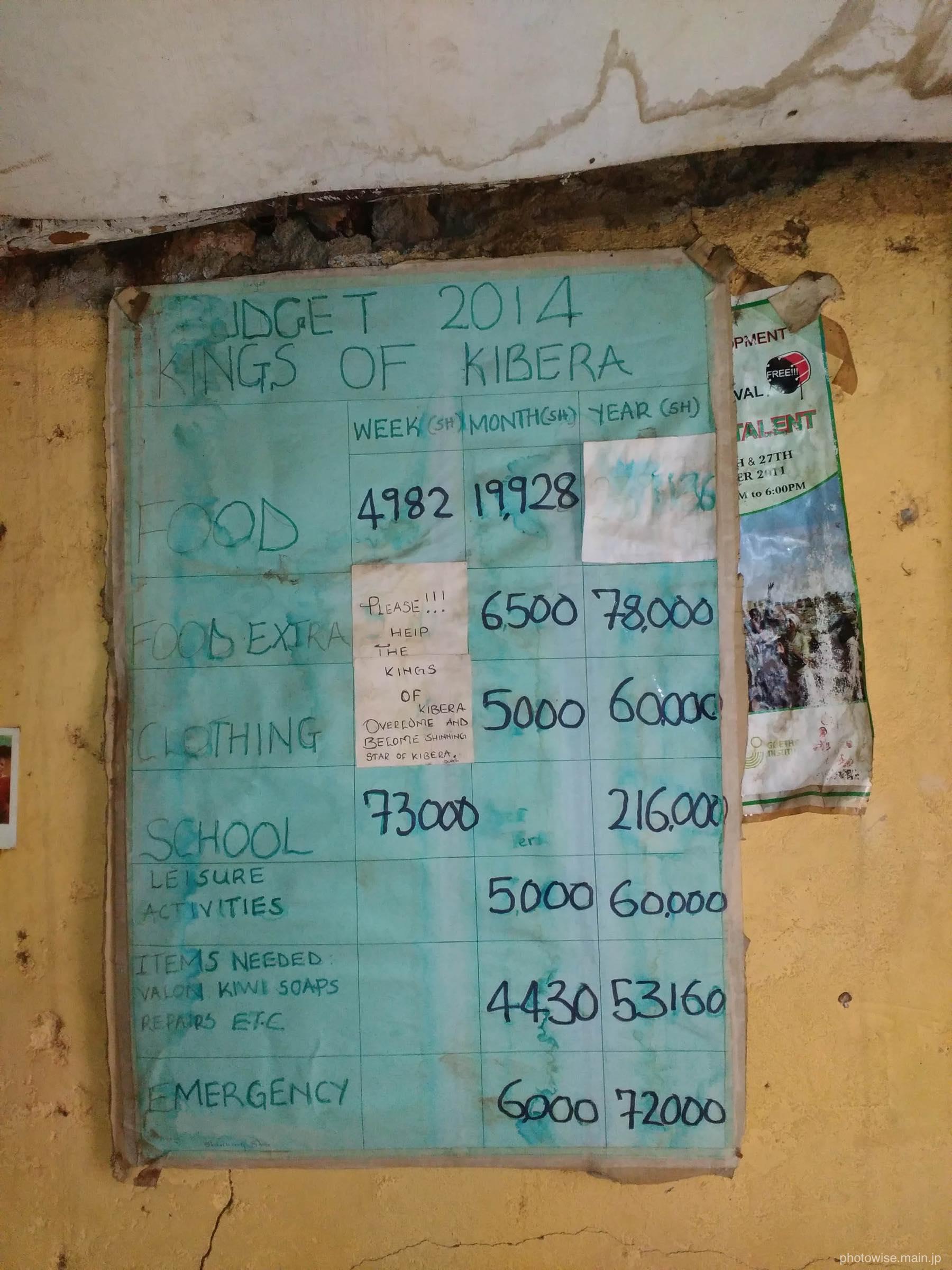 kings of kibera